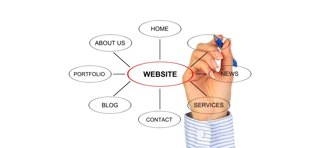 Web Content & Structure in Montgomery, AL - schematic diagram of new website